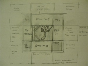 a freehand sketch of potential elements in the town